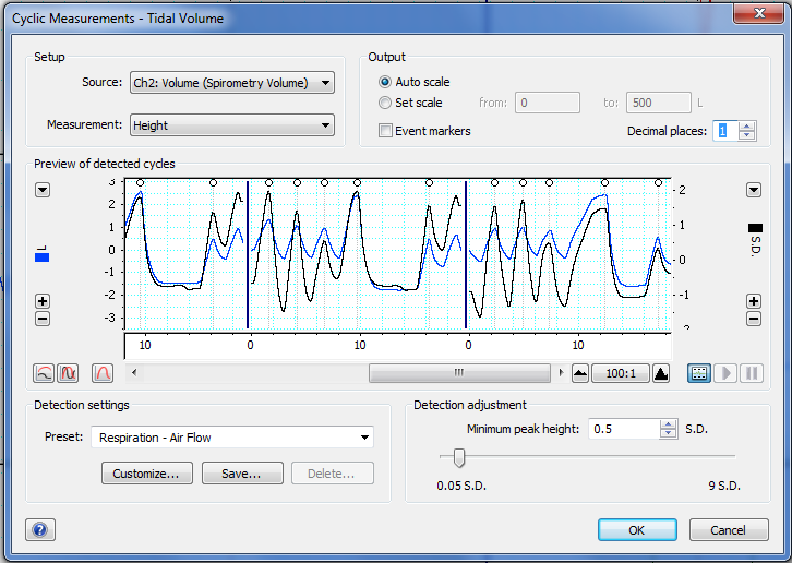 How Can I display the Tidal Volume of my Spirometry signal in