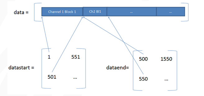 How does MATLAB open exported data? | ADInstruments